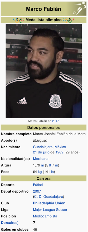 Wikipedia ya pone a Marco Fabián como jugador del Philadelphia Union